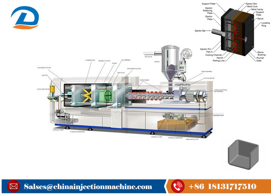 Full Automatic Pet Preform Injection Molding Machine for Plastic Line